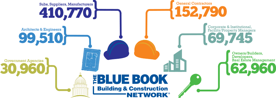 The Blue Book Building & Construction Network - Our Company