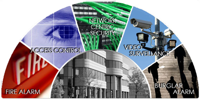 DEA business solutions - DEA Security Systems Co., Inc.