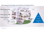 Holistic Buildings Integrated Technologies - Schneider Electric