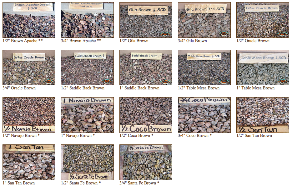 Landscaping Stone Types : Types of white rock garden pictures to pin on
