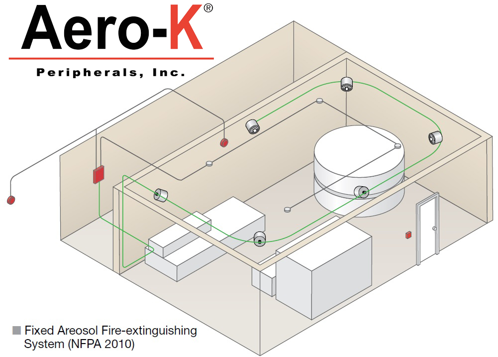 Aero-K™ fixed Aerosol Fire Extinguishing System Layout