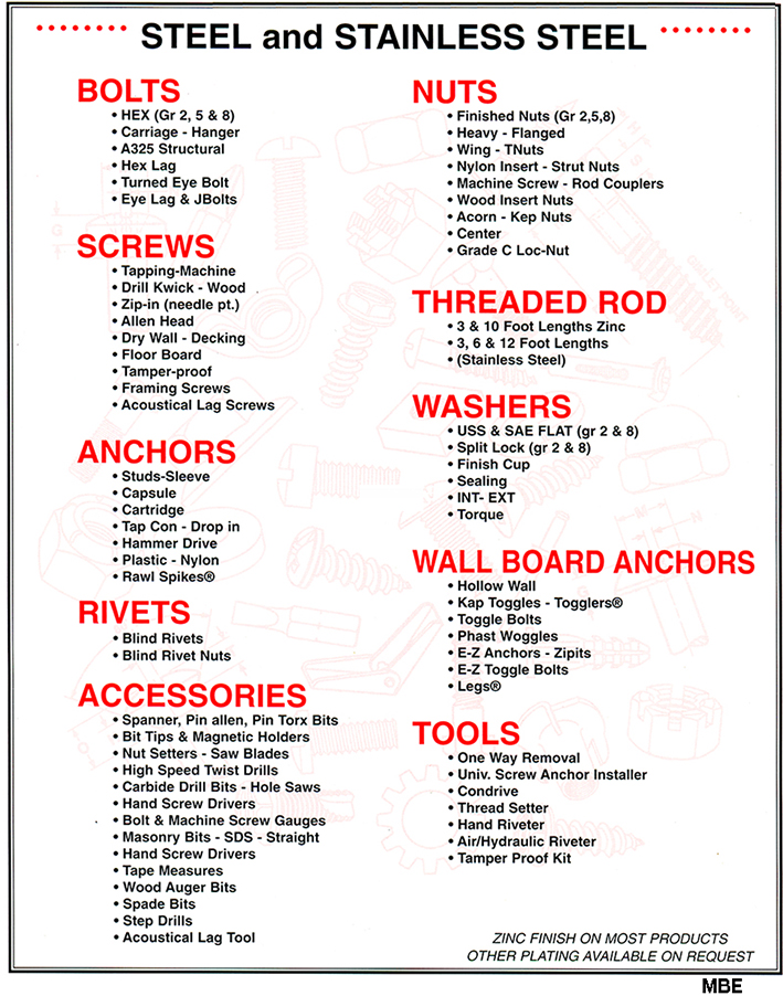 List of Fastener Products - GLR Fasteners, Inc.