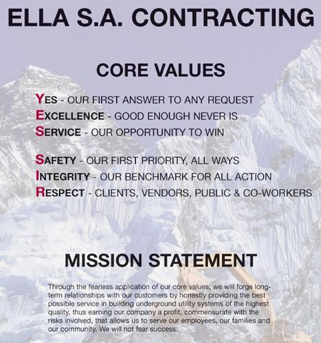 Ella S A Contracting L P San Antonio Texas Proview