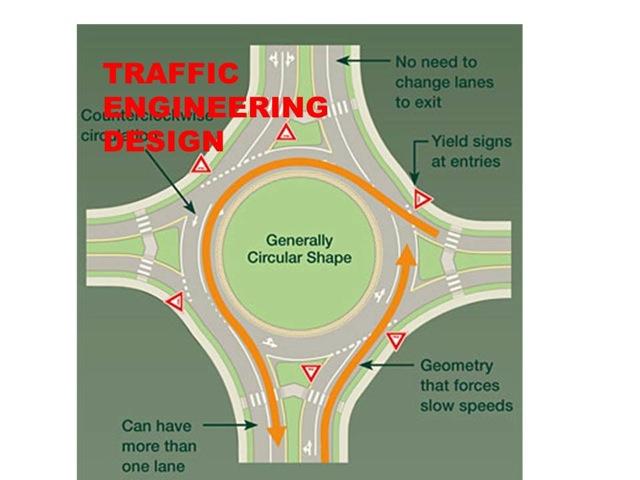Traffic Engineering Design - ABC Traffic Inc.